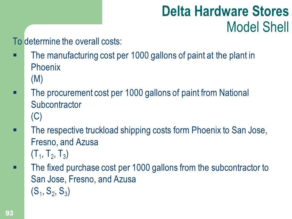 Delta Hardware Stores Model Shell