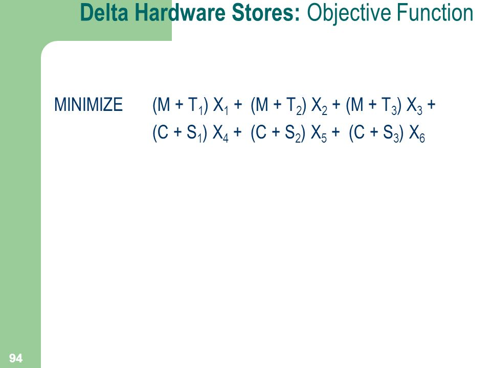 Delta Hardware Stores: Objective Function