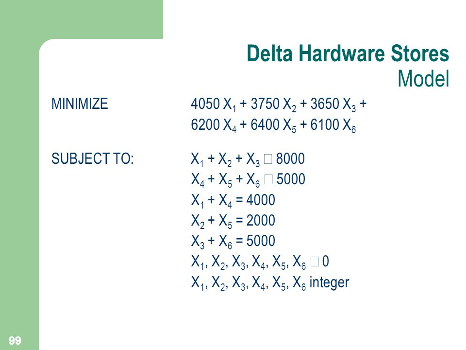 Delta Hardware Stores Model