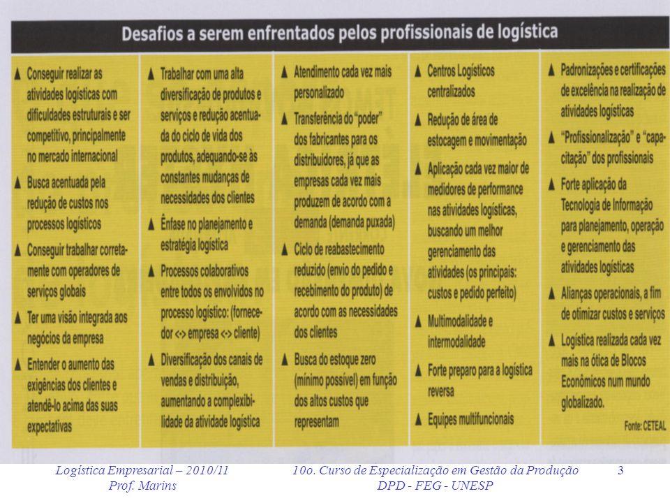 Logística Empresarial – 2010/11 Prof. Marins