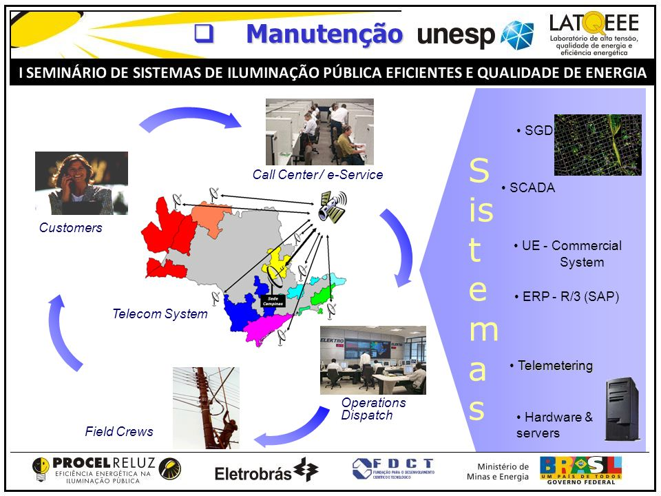 Sistemas Manutenção SGD Call Center / e-Service SCADA Customers