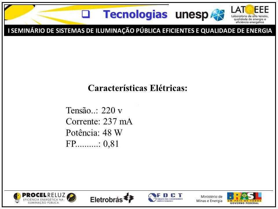 Características Elétricas: