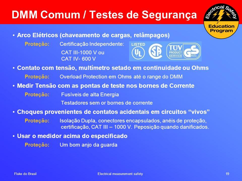DMM Comum / Testes de Segurança