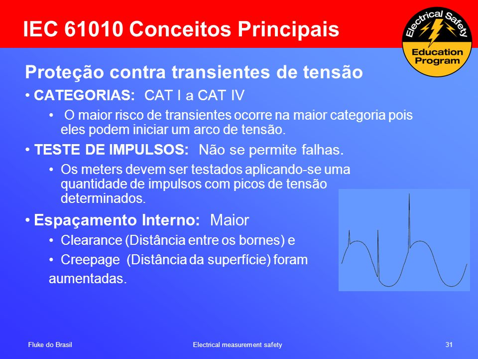 IEC 61010 Conceitos Principais