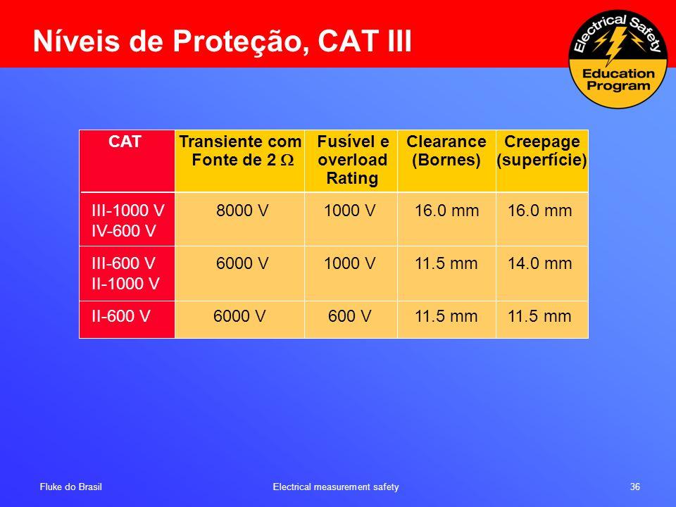 Níveis de Proteção, CAT III