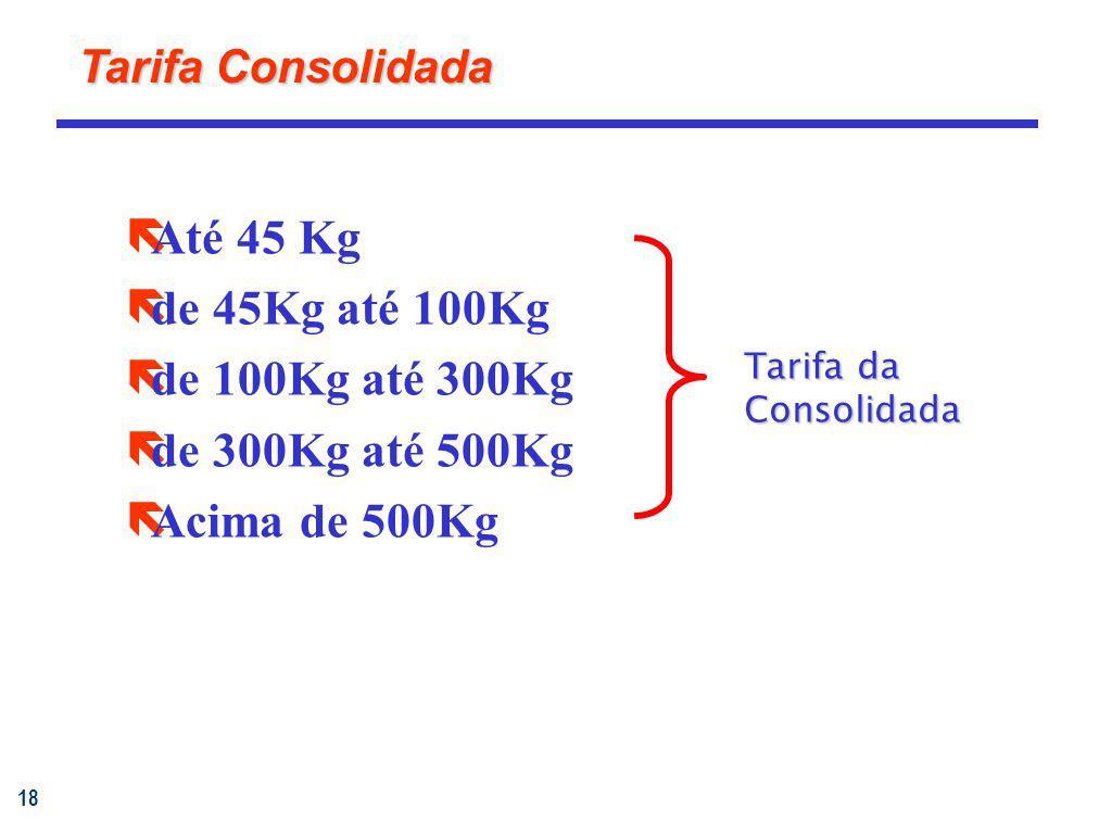 Até 45 Kg de 45Kg até 100Kg de 100Kg até 300Kg de 300Kg até 500Kg