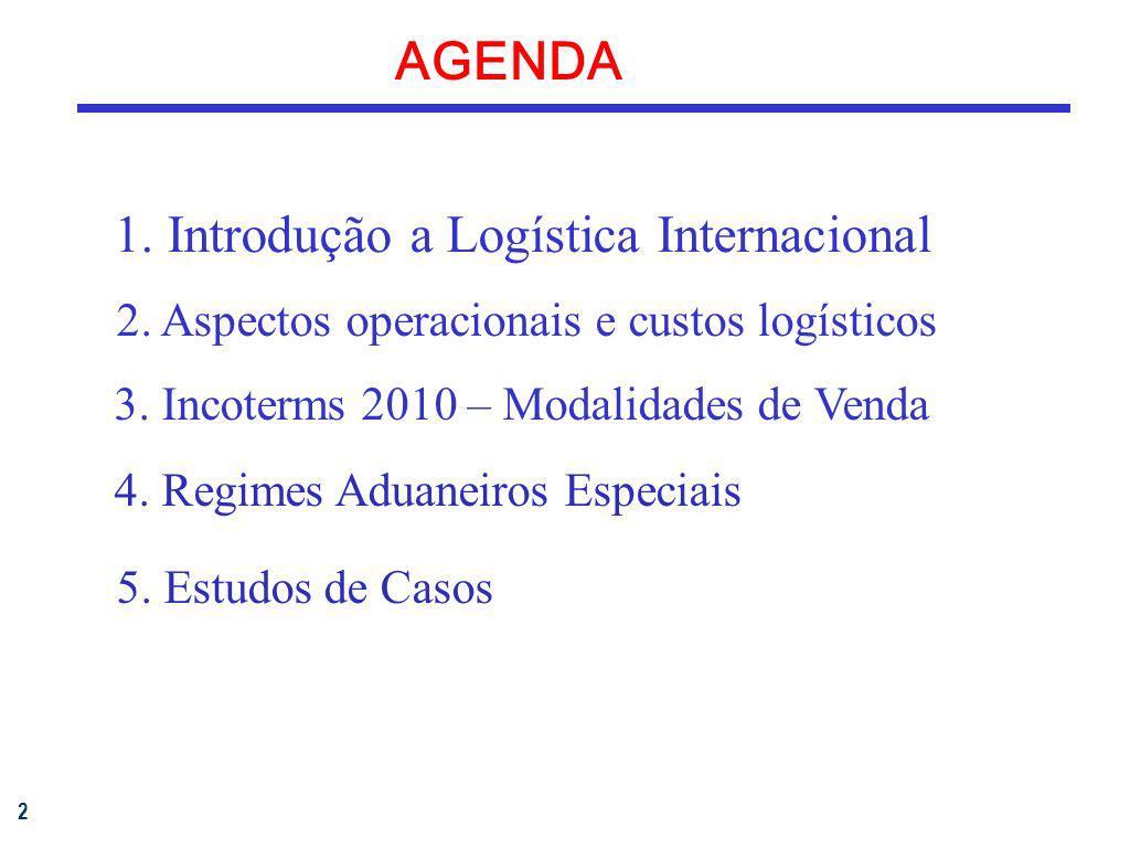 1. Introdução a Logística Internacional
