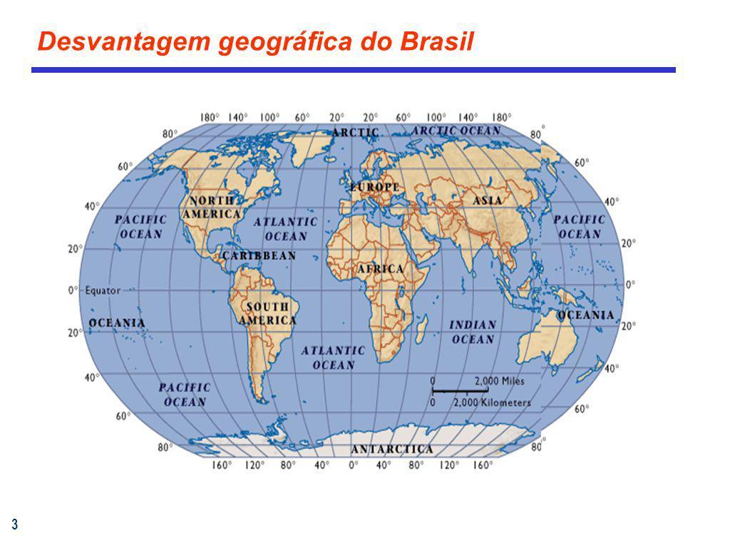 Desvantagem geográfica do Brasil
