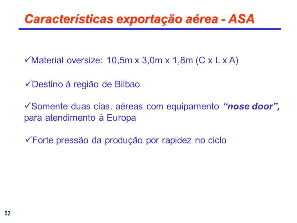 Características exportação aérea - ASA