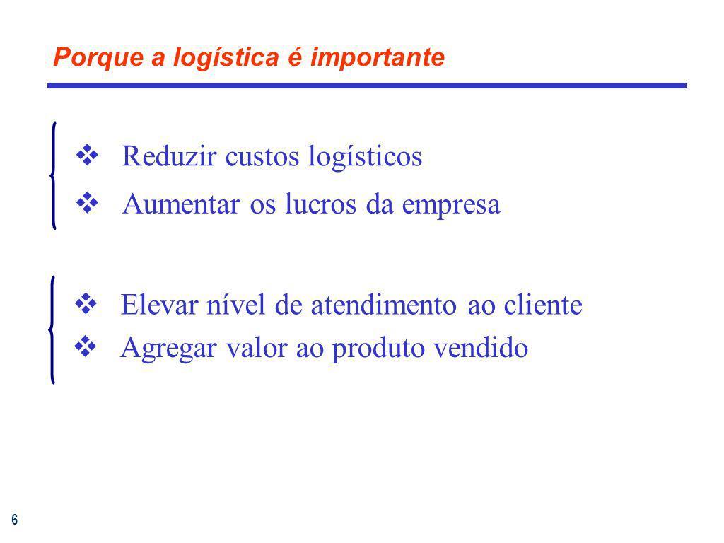 Reduzir custos logísticos