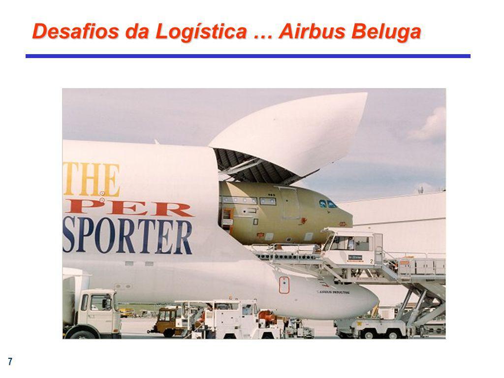 Desafios da Logística … Airbus Beluga