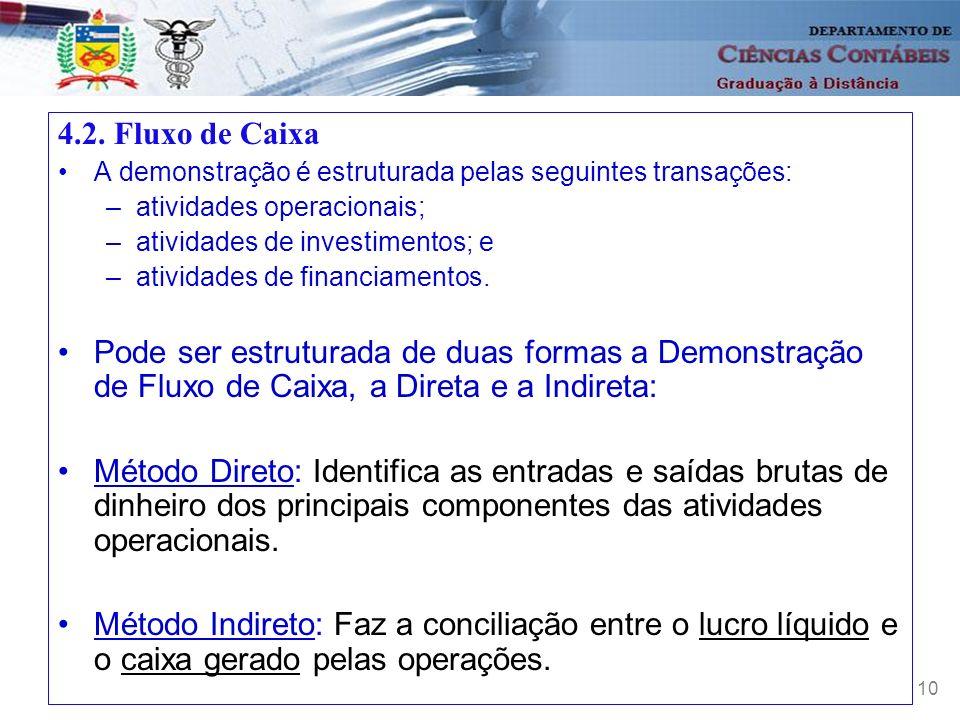 4.2. Fluxo de Caixa A demonstração é estruturada pelas seguintes transações: atividades operacionais;
