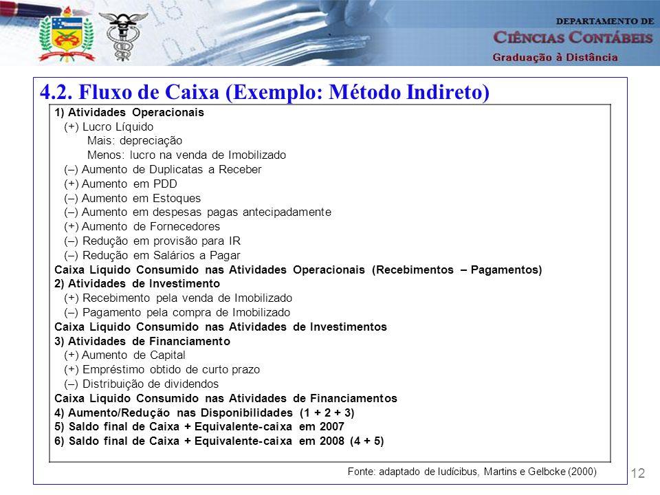 4.2. Fluxo de Caixa (Exemplo: Método Indireto)