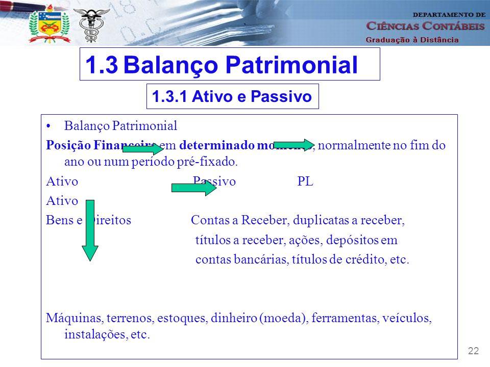 1.3 Balanço Patrimonial 1.3.1 Ativo e Passivo Balanço Patrimonial