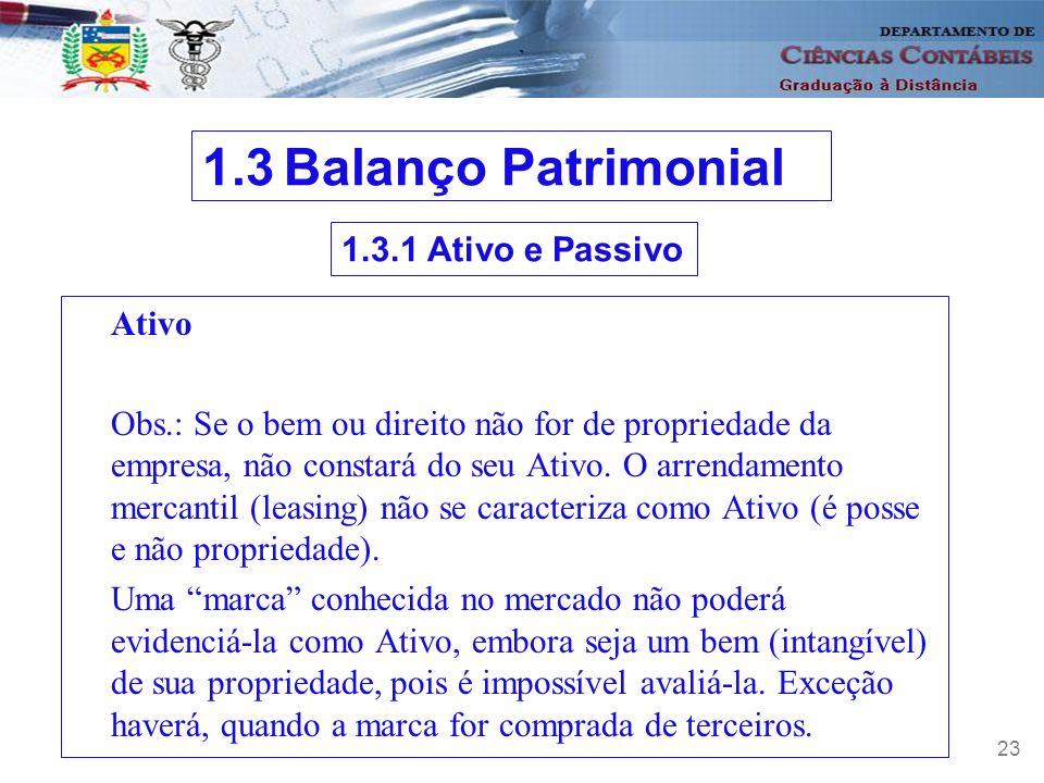 1.3 Balanço Patrimonial 1.3.1 Ativo e Passivo Ativo