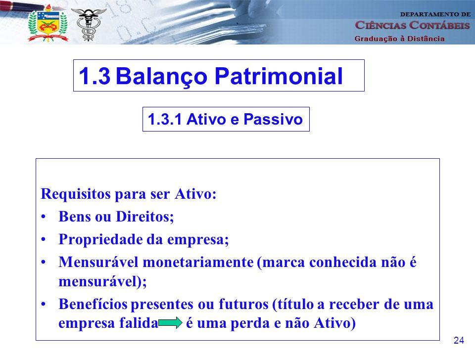 1.3 Balanço Patrimonial 1.3.1 Ativo e Passivo