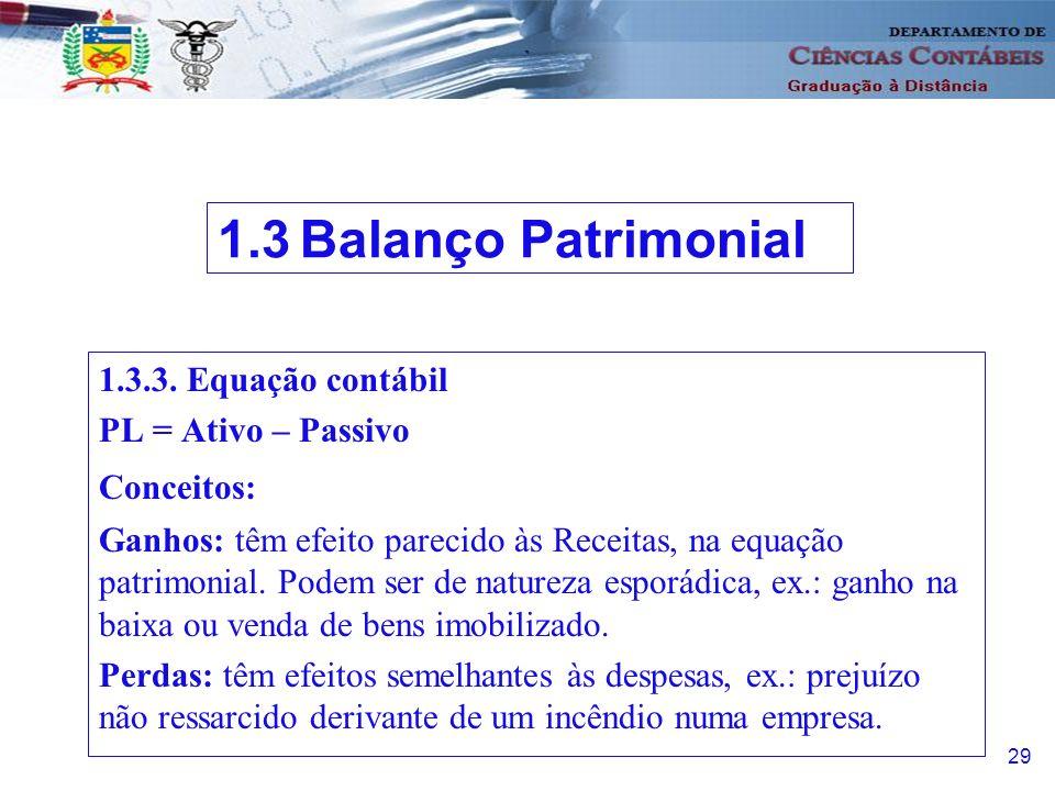 1.3 Balanço Patrimonial 1.3.3. Equação contábil PL = Ativo – Passivo