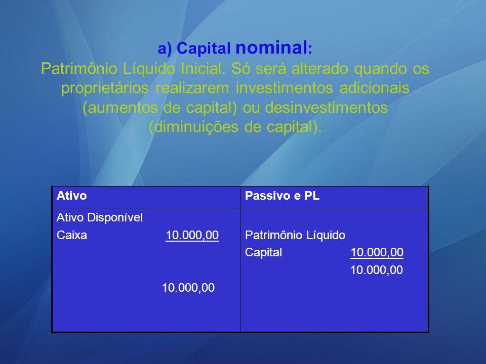 a) Capital nominal: