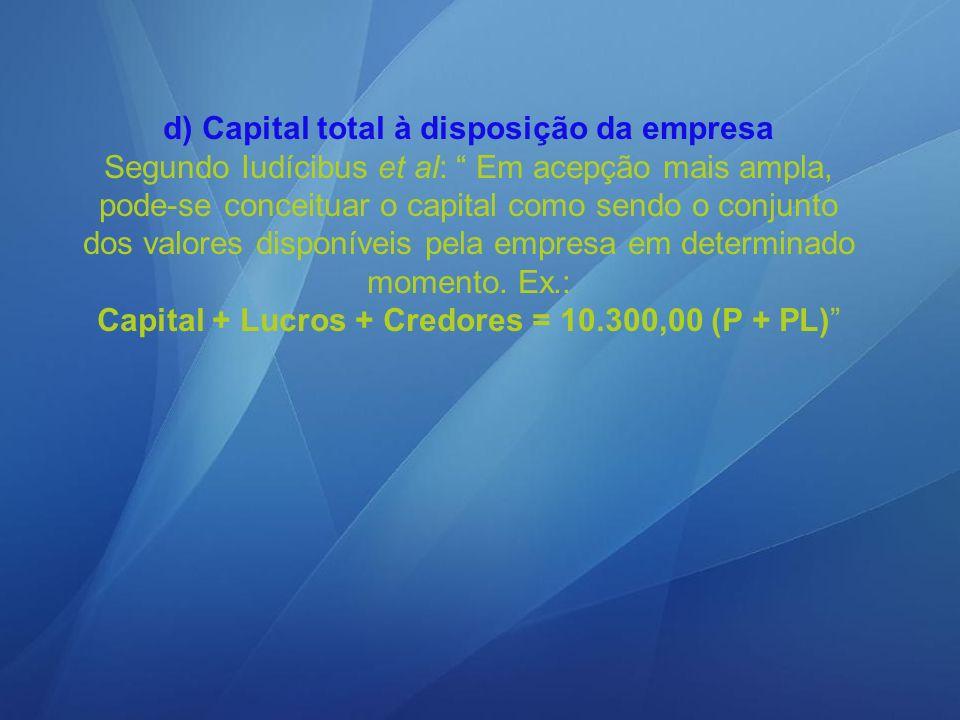 d) Capital total à disposição da empresa