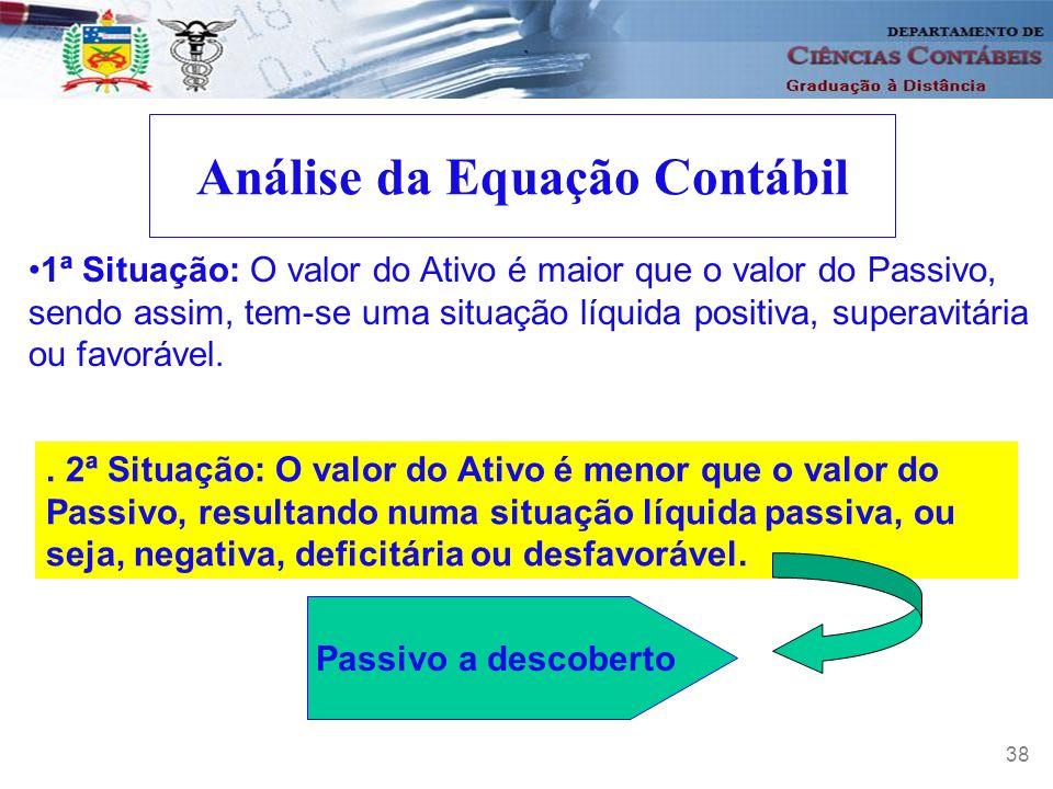 Análise da Equação Contábil