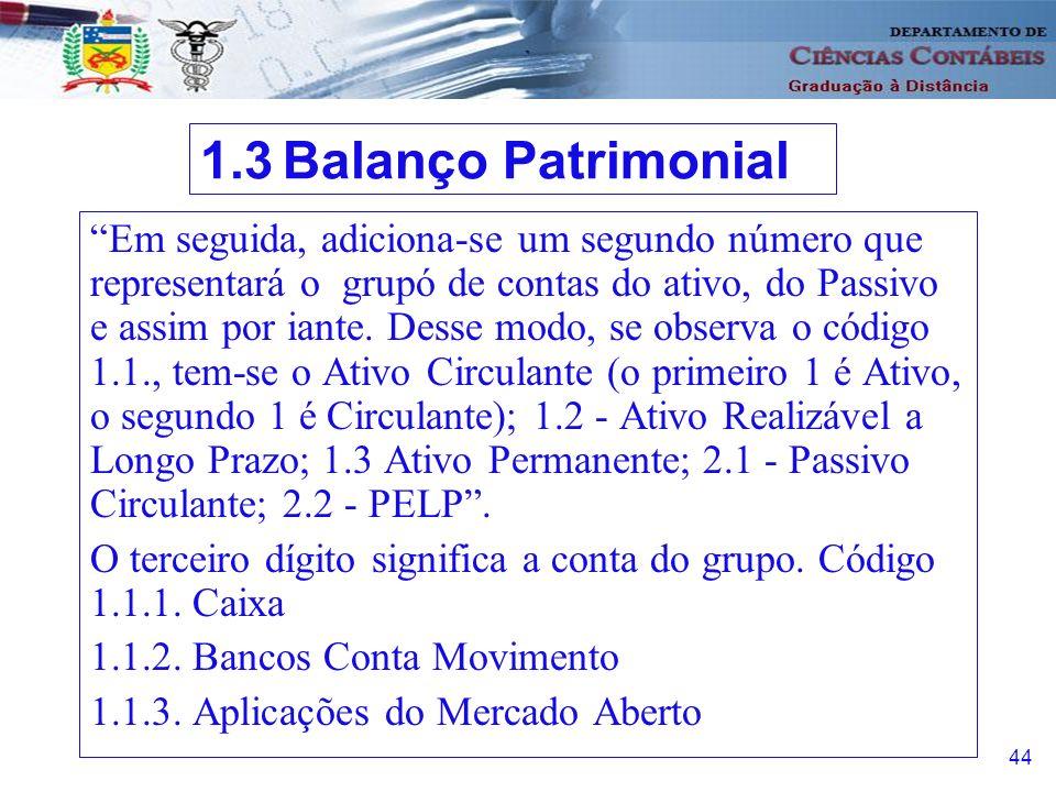 1.3 Balanço Patrimonial