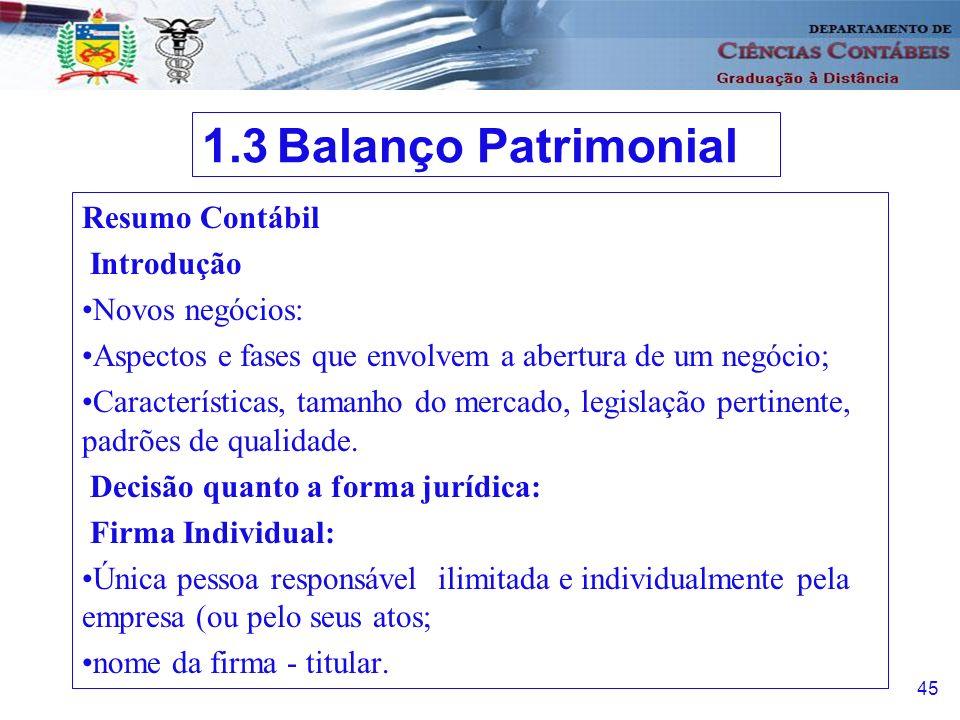 1.3 Balanço Patrimonial Resumo Contábil Introdução Novos negócios: