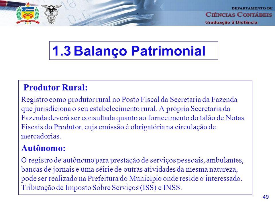1.3 Balanço Patrimonial Produtor Rural: Autônomo: