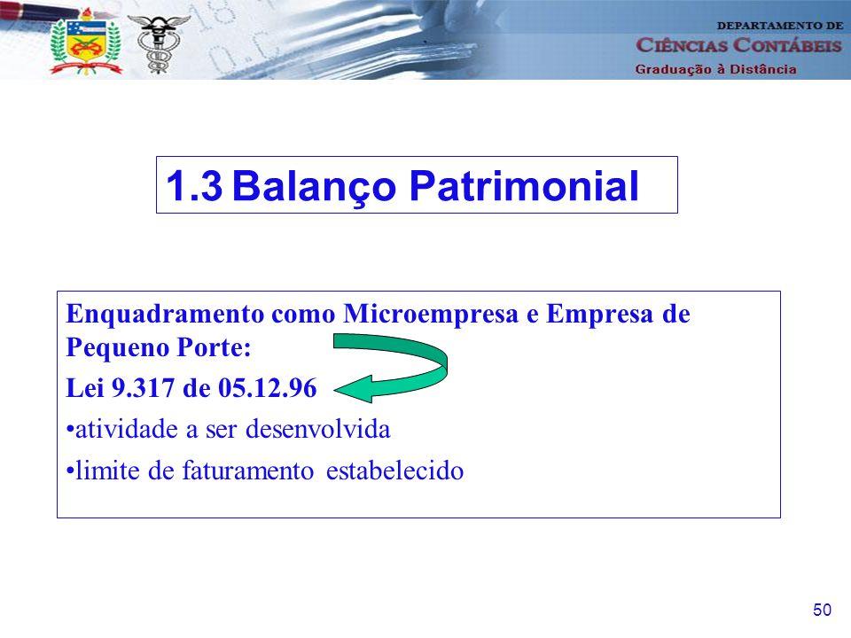 1.3 Balanço Patrimonial Enquadramento como Microempresa e Empresa de Pequeno Porte: Lei 9.317 de 05.12.96.