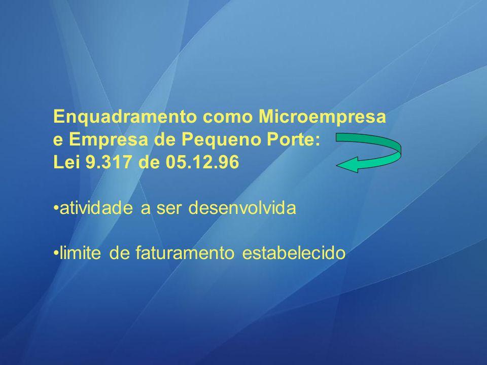 Enquadramento como Microempresa e Empresa de Pequeno Porte: