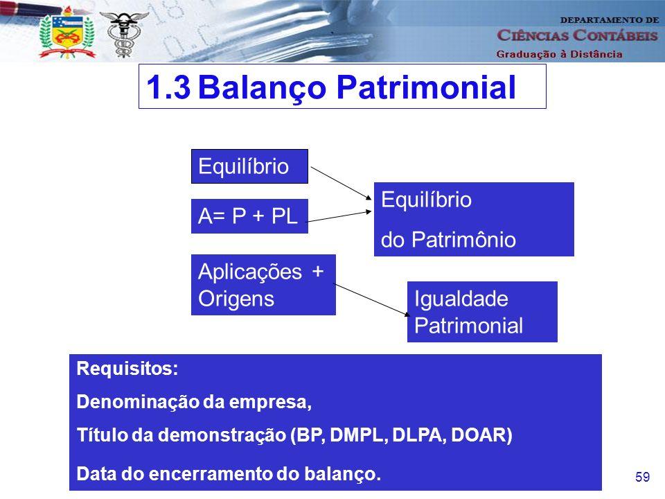 1.3 Balanço Patrimonial Balanço Patrimonial Equilíbrio Equilíbrio