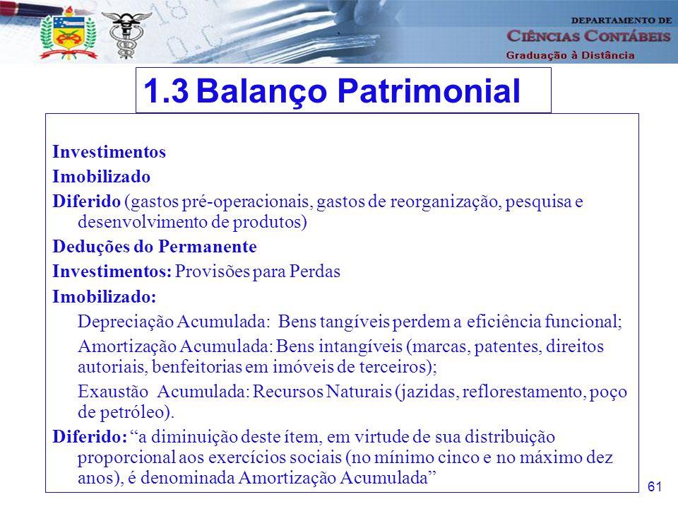 1.3 Balanço Patrimonial Investimentos Imobilizado