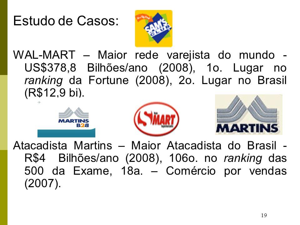 Estudo de Casos: