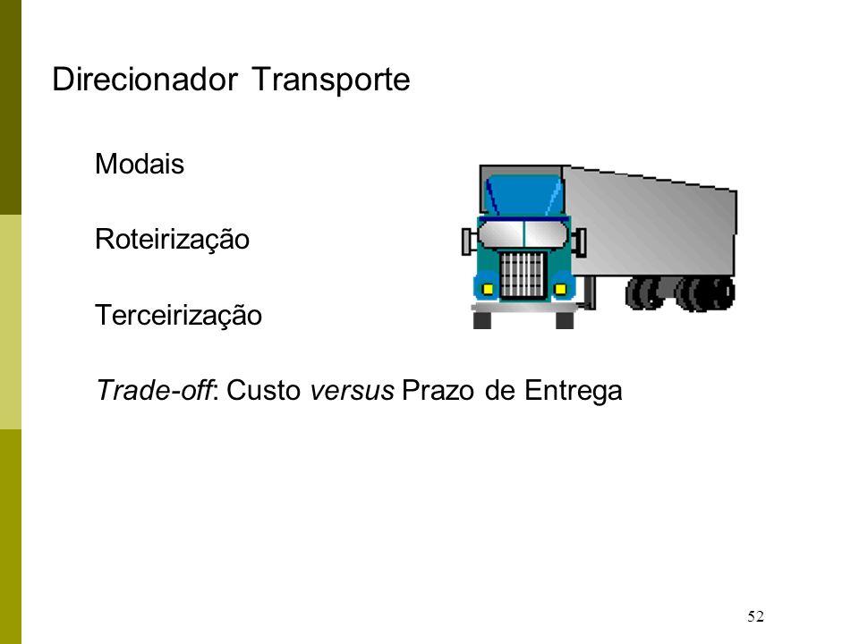 Direcionador Transporte