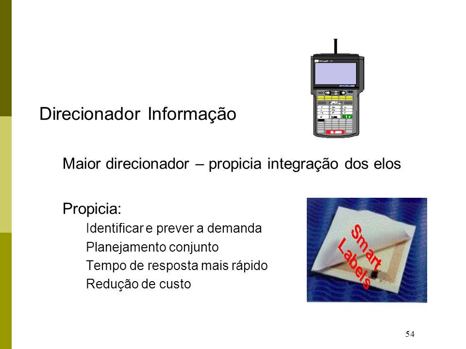 Direcionador Informação