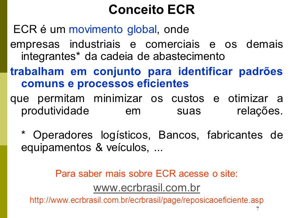 Para saber mais sobre ECR acesse o site: