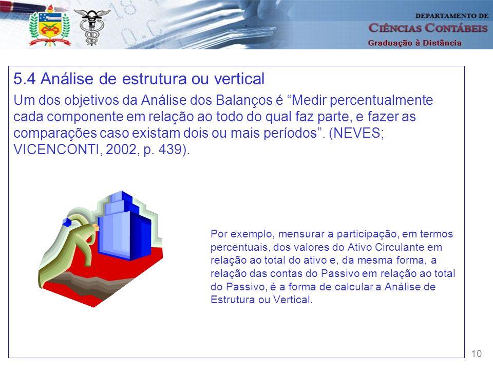 5.4 Análise de estrutura ou vertical