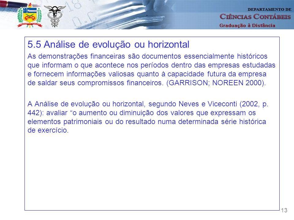 5.5 Análise de evolução ou horizontal