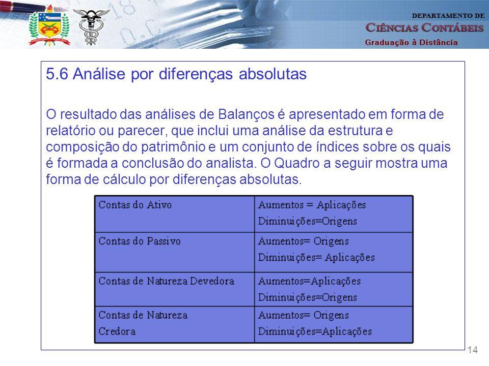 5.6 Análise por diferenças absolutas