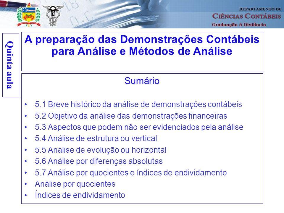 Quinta aula A preparação das Demonstrações Contábeis para Análise e Métodos de Análise. Sumário.