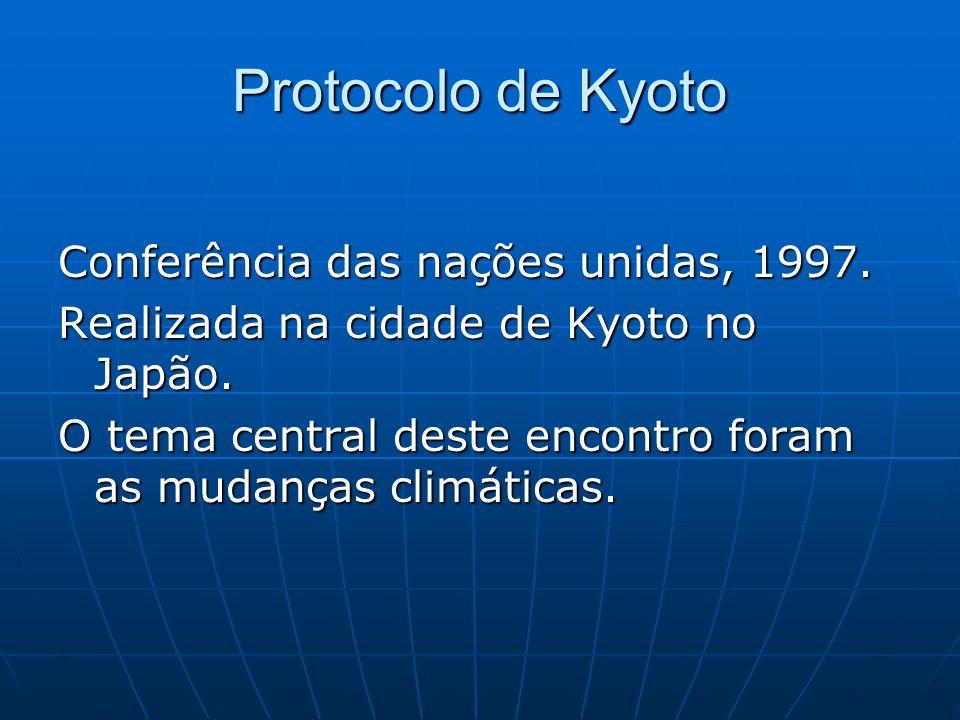Protocolo de Kyoto Conferência das nações unidas, 1997.