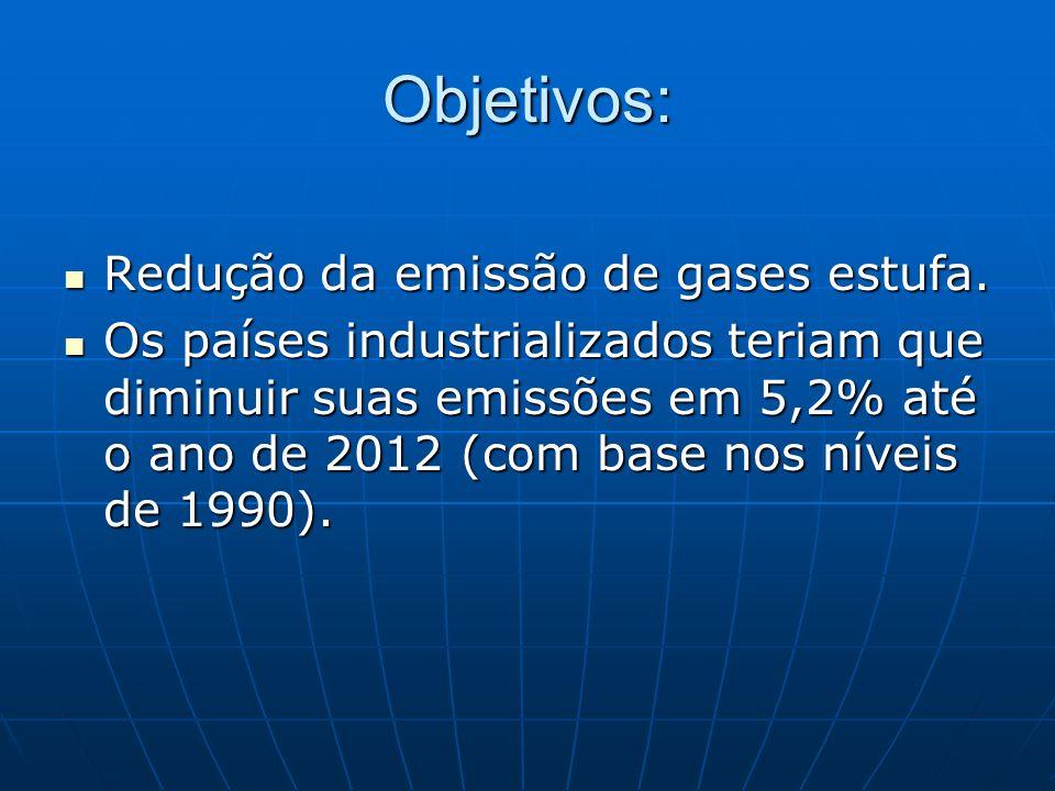Objetivos: Redução da emissão de gases estufa.