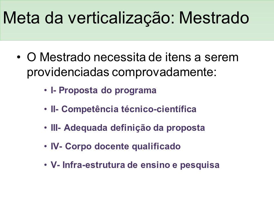 Meta da verticalização: Mestrado