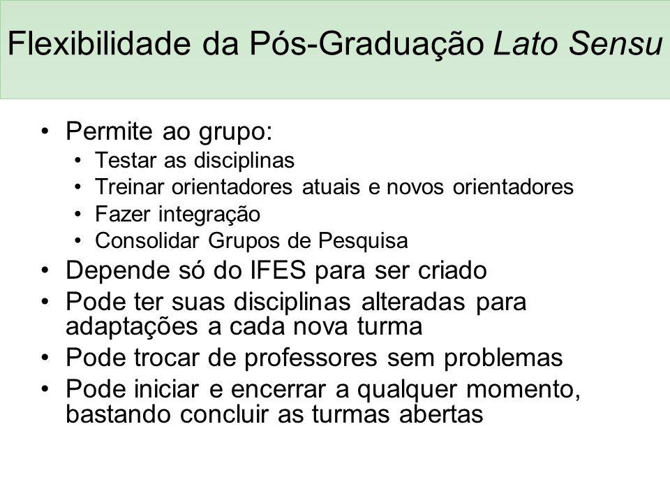 Flexibilidade da Pós-Graduação Lato Sensu