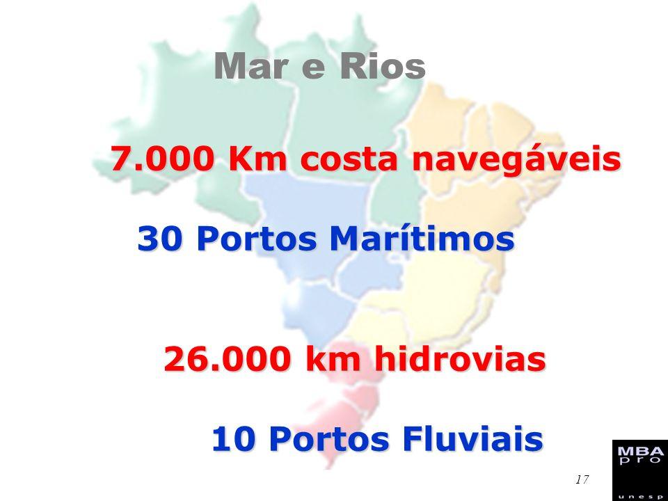 Mar e Rios 7.000 Km costa navegáveis 30 Portos Marítimos