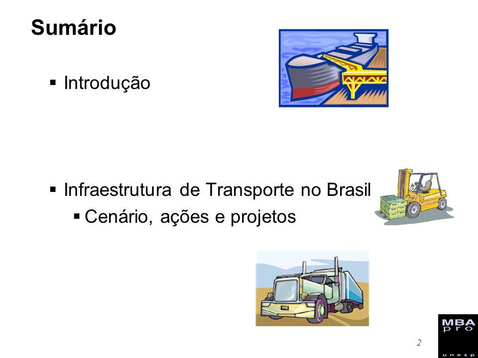 Sumário Introdução Infraestrutura de Transporte no Brasil