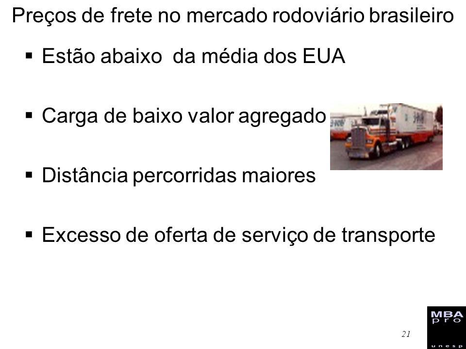 Preços de frete no mercado rodoviário brasileiro