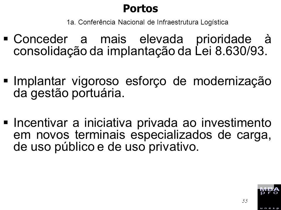 1a. Conferência Nacional de Infraestrutura Logística