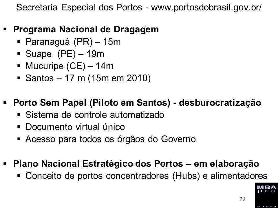 Secretaria Especial dos Portos - www.portosdobrasil.gov.br/