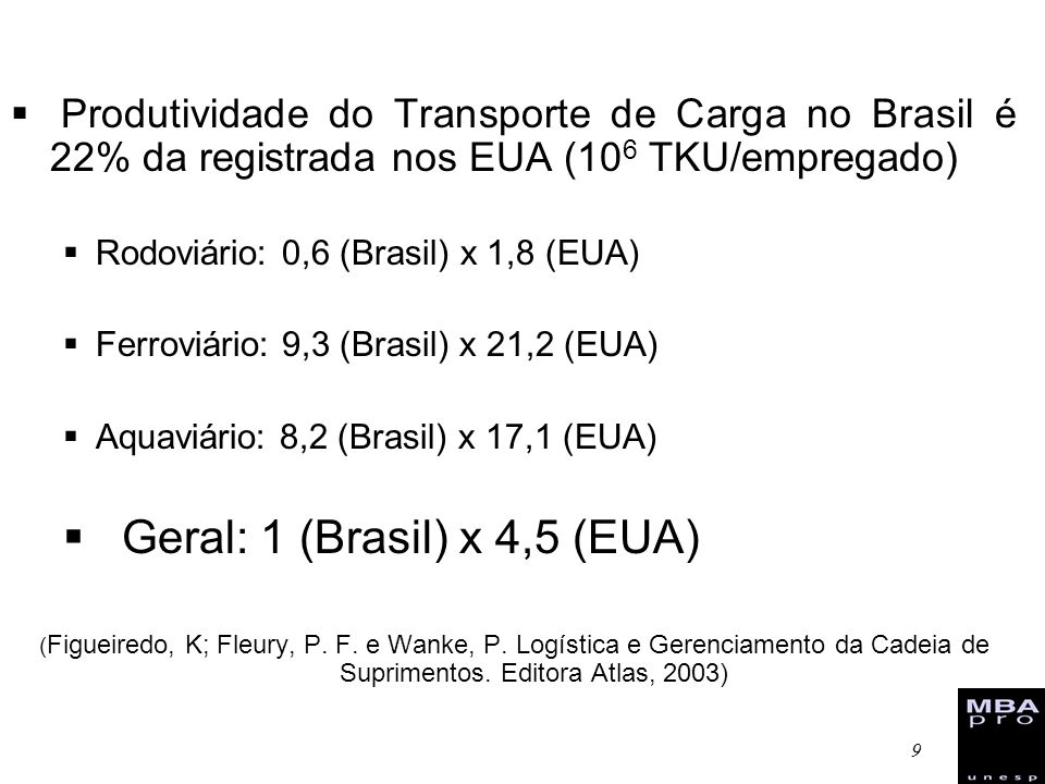 Geral: 1 (Brasil) x 4,5 (EUA)