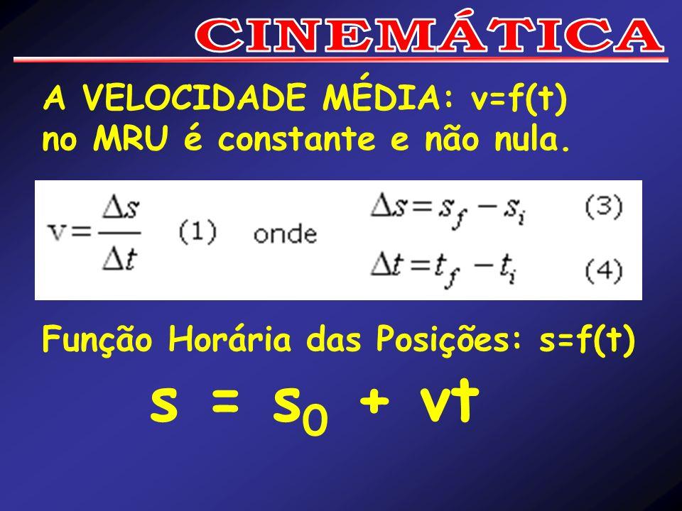 s = s0 + vt CINEMÁTICA A VELOCIDADE MÉDIA: v=f(t)